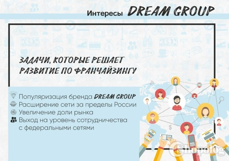 Dream Group