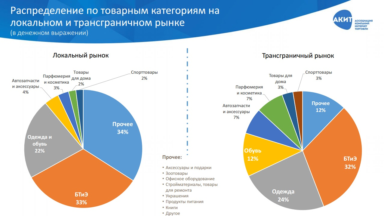 Парфюмерия и косметика на рынке москвы