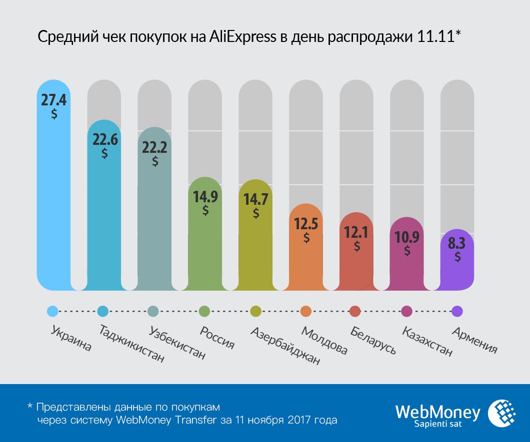 новости в армении онлайн прямой эфир