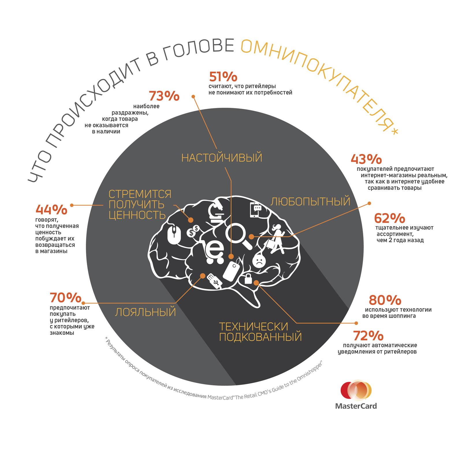 исследование интернет технологии на предприятии: