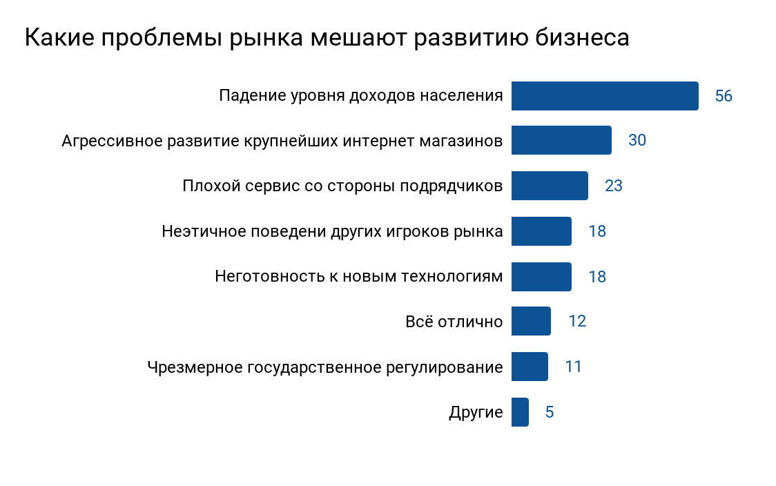 f3f6a0eee Российский онлайн-рынок fashion-ритейла: основные показатели и цифры ...