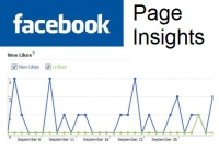 Facebook Page Insights в режиме on-line