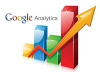 Установка и настройка счетчика Google Analytics на сайт