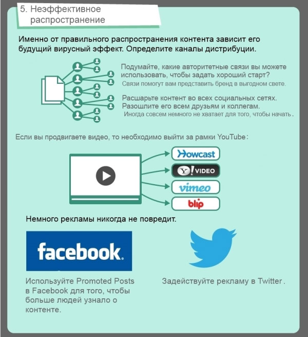Каналы распространения вирусного контента