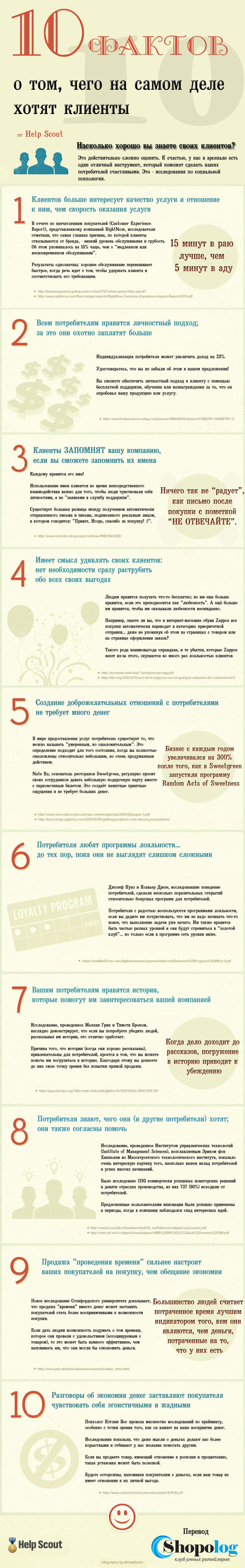 10 фактов о том, чего на самом деле хотят клиенты