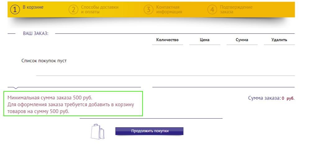 Интернет-маркетинг: Как посадить ваш Интернет-магазин на табуретку?