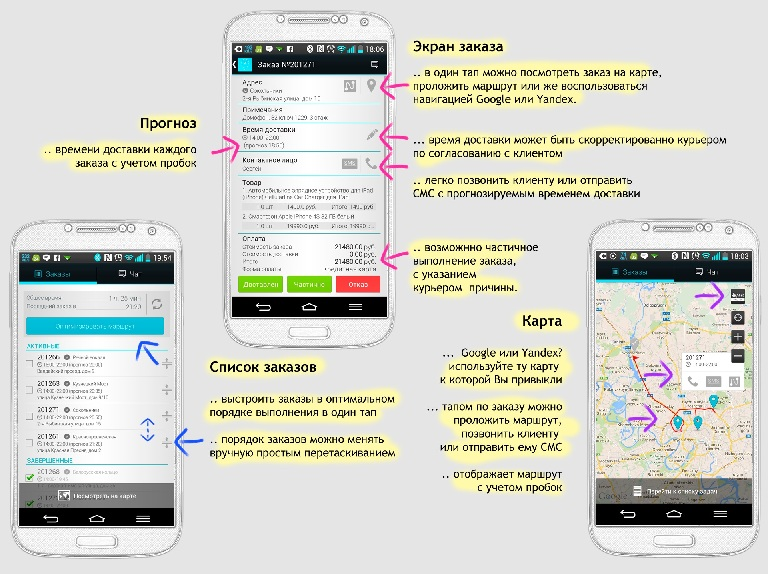 Deliverator.ru – онлайн-сервис управления курьерской доставкой