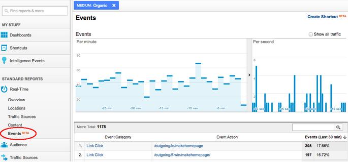 Google Analytics представил четыре улучшения отчётов Real-time