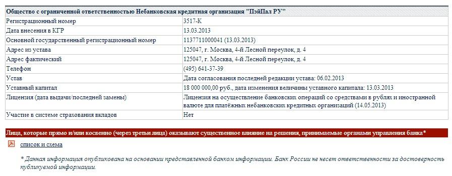 PayPal получил лицензию Центробанка России