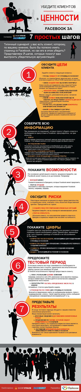 Инфографика: Убедите клиентов в ценности Facebook за 7 шагов